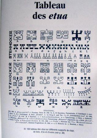 etua significato maori tattoo